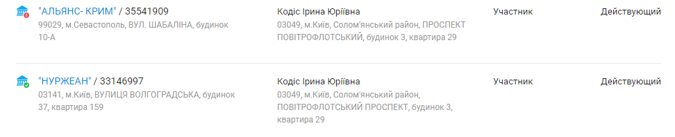 Одесскую таможню возглавил миллионер с декларацией нищего: кто такой Евгений Кодис