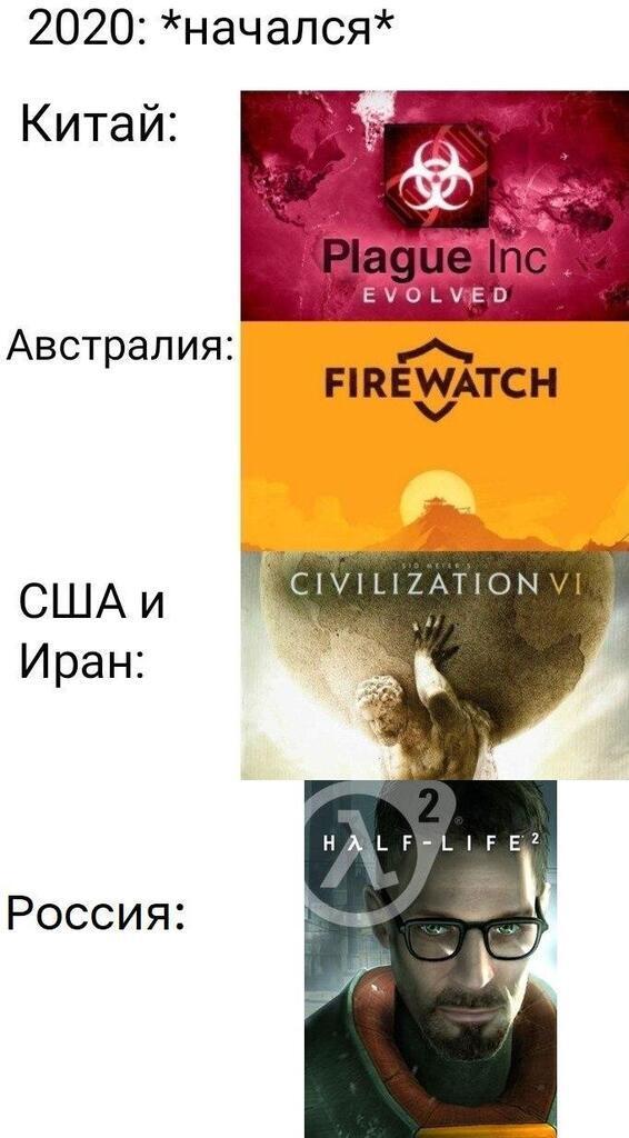 Топ-3 мемов про коронавирус