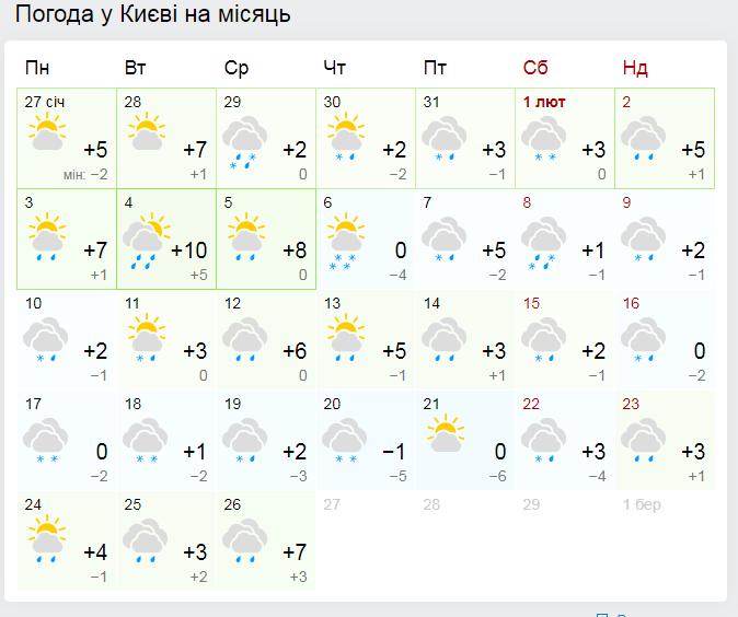 Синоптики изменили прогноз на февраль-2020 в Украине