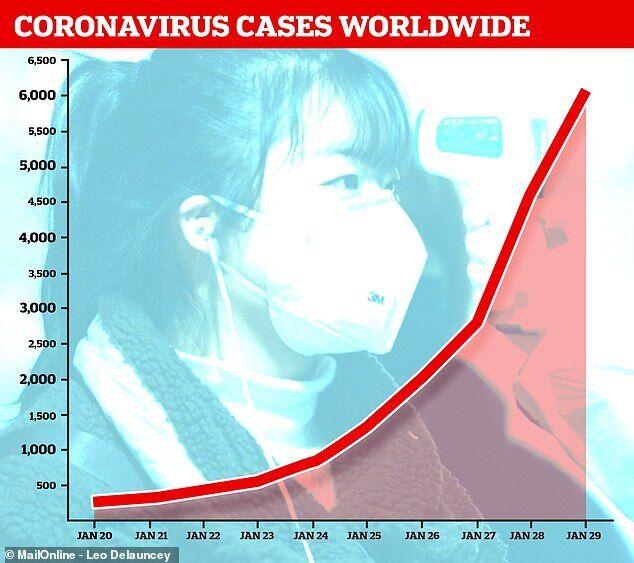 Уровень распространения коронавируса стремительно растет