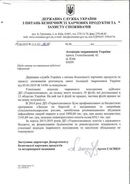 Ответ Госпродпотребслужбы на запрос Ассоциации животноводов Украины