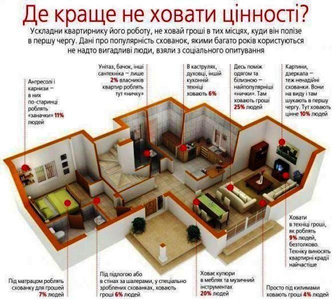 """Где спрятать деньги от """"домушника"""": лучшие места в квартире"""