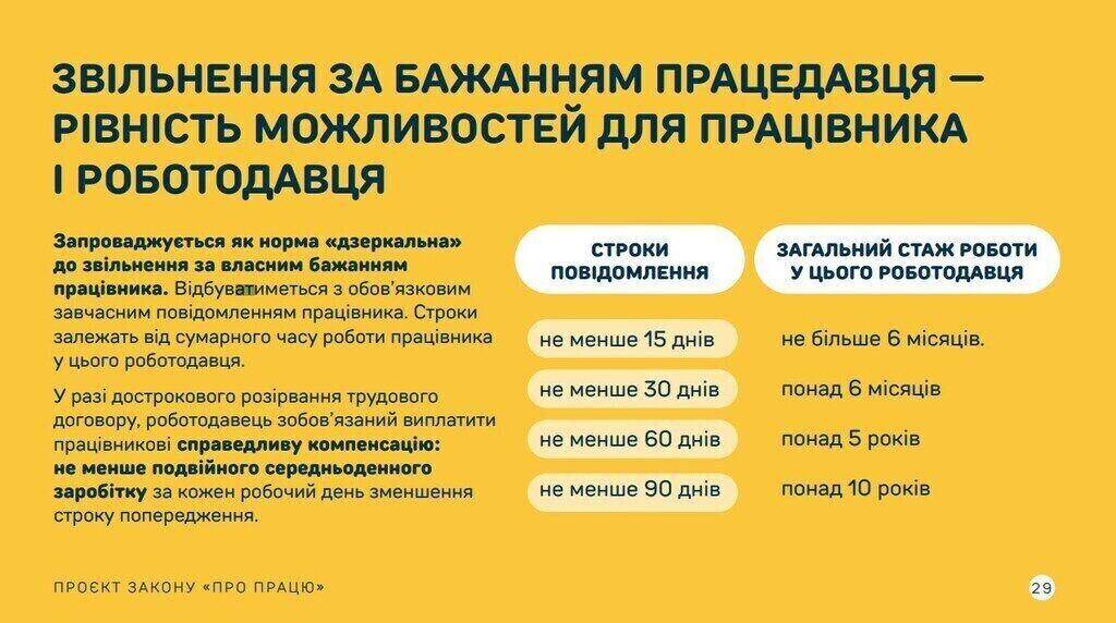 """В новом Трудовом кодексе нашли """"сюрпризы"""" для украинцев"""