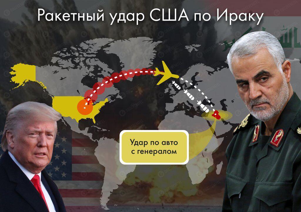 """""""Грозит большая война"""": к чему приведет ракетный удар США по Ираку и убийство генерала-друга Путина"""