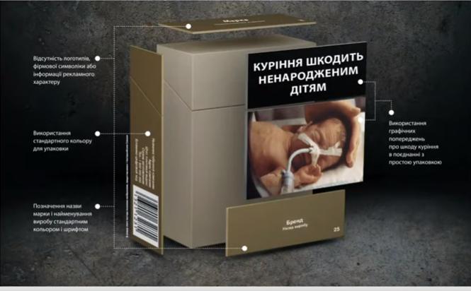 В Украине запретят часть сигарет, а продавать будут не всем совершеннолетним: что приготовили в Раде