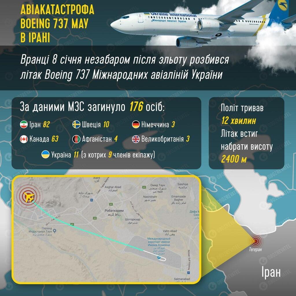 На місці катастрофи українського літака в Ірані знайшли записку