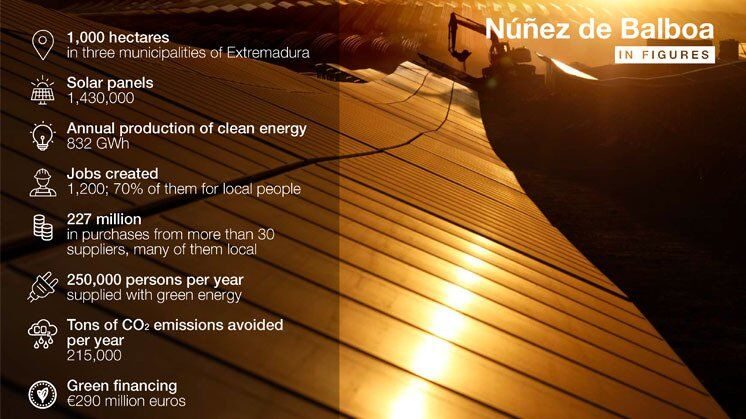 Солнечная электростанция Нуньес-де-Бальбоа