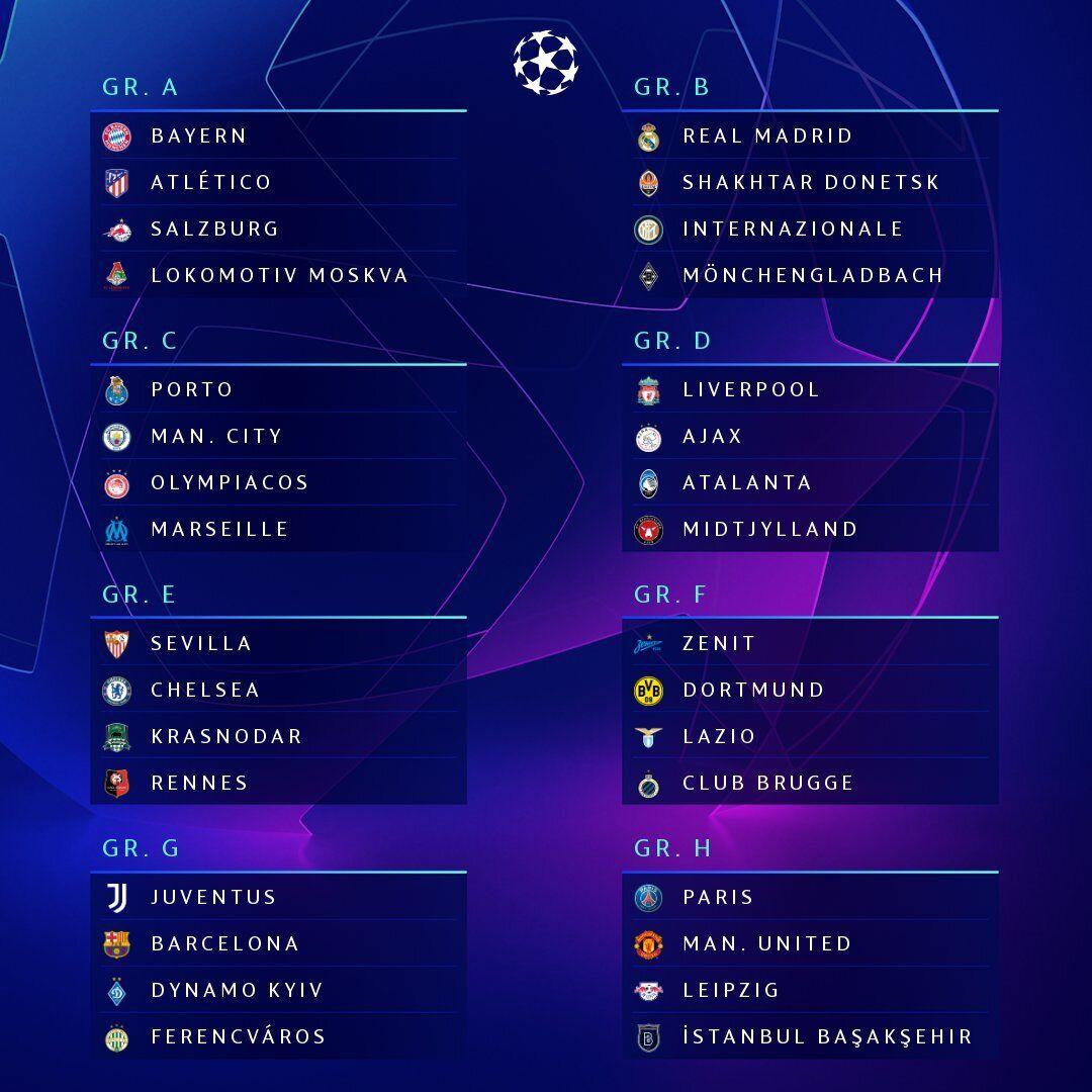 Результаты жеребьевки Лиги чемпионов