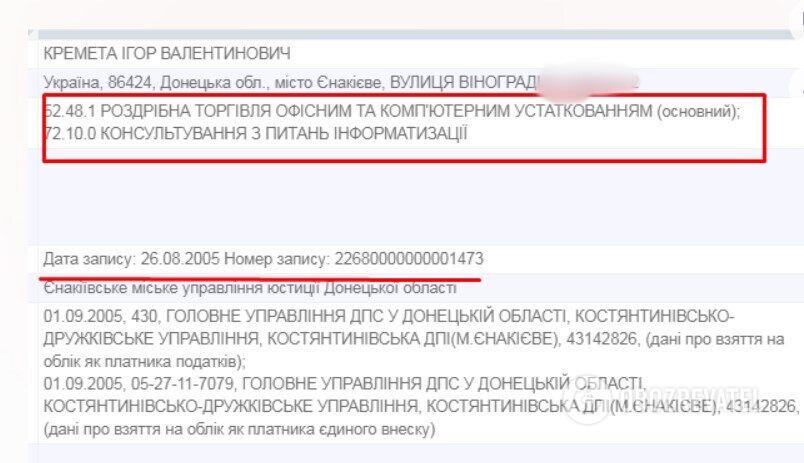Игорь Кремета – частный предприниматель