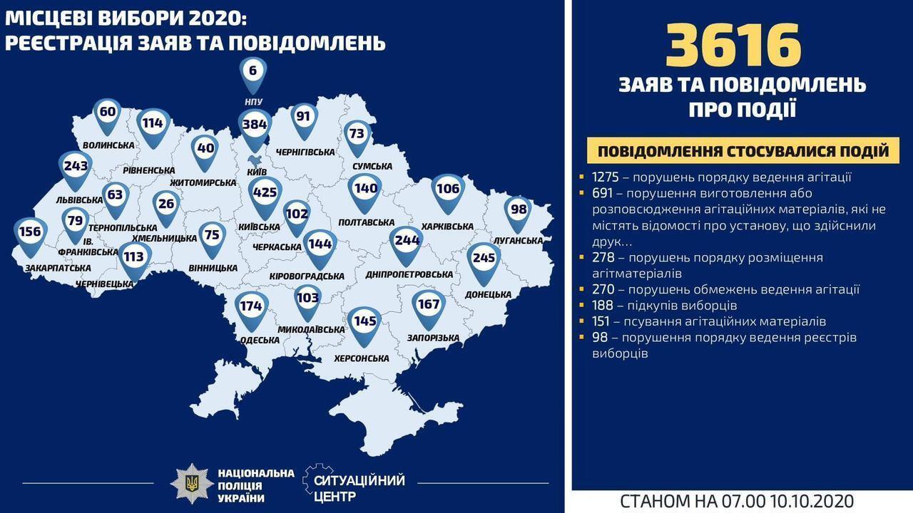 mvs.gov.ua