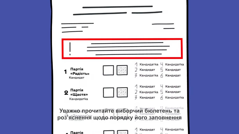 ЦВК порадила прочитати роз'яснення на бюлетені.