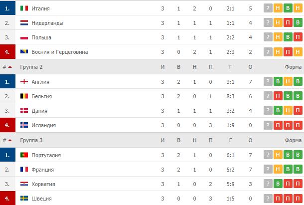 Лига ставок на вднх, россия турция футбол 11 октября 2020
