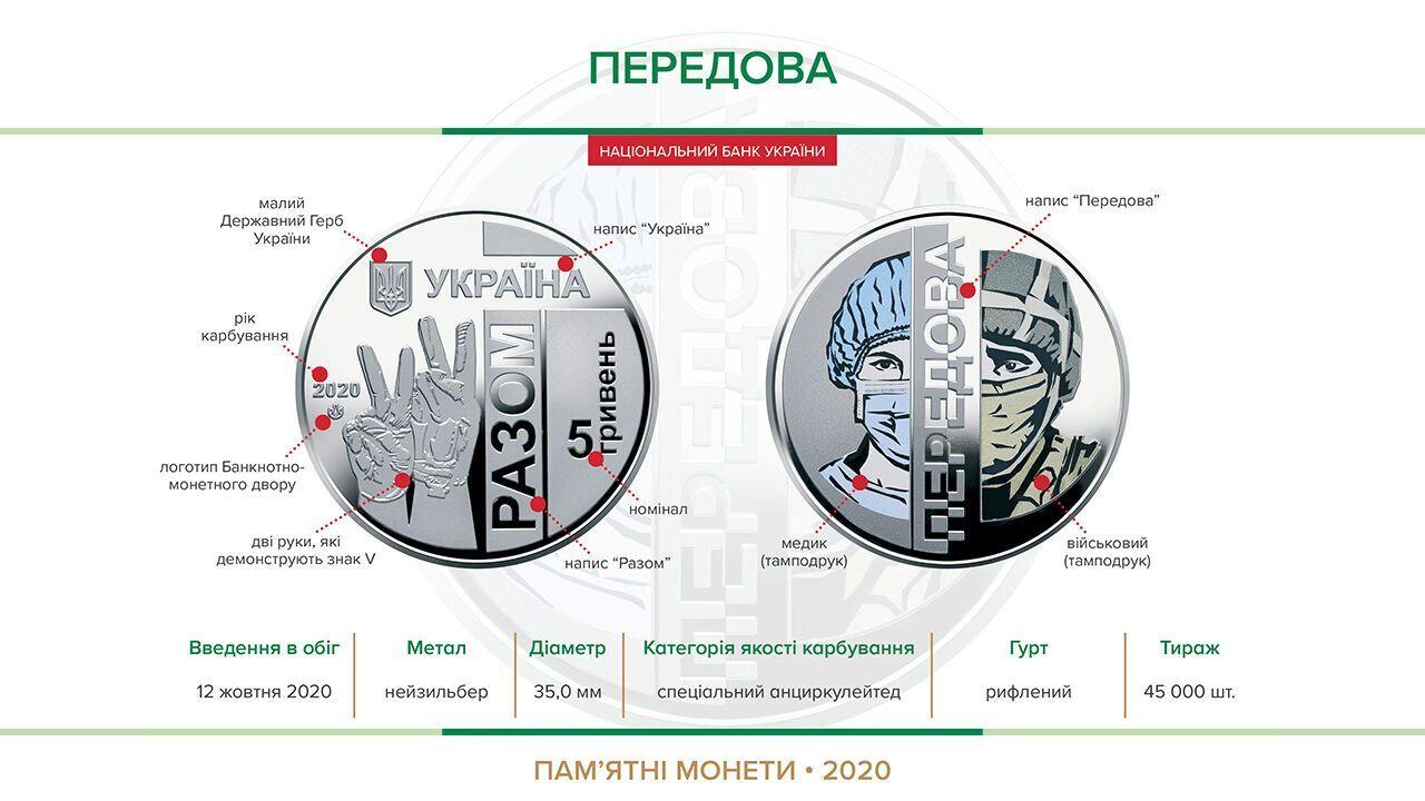 В Україні ввели в обіг нову монету номіналом 5 грн