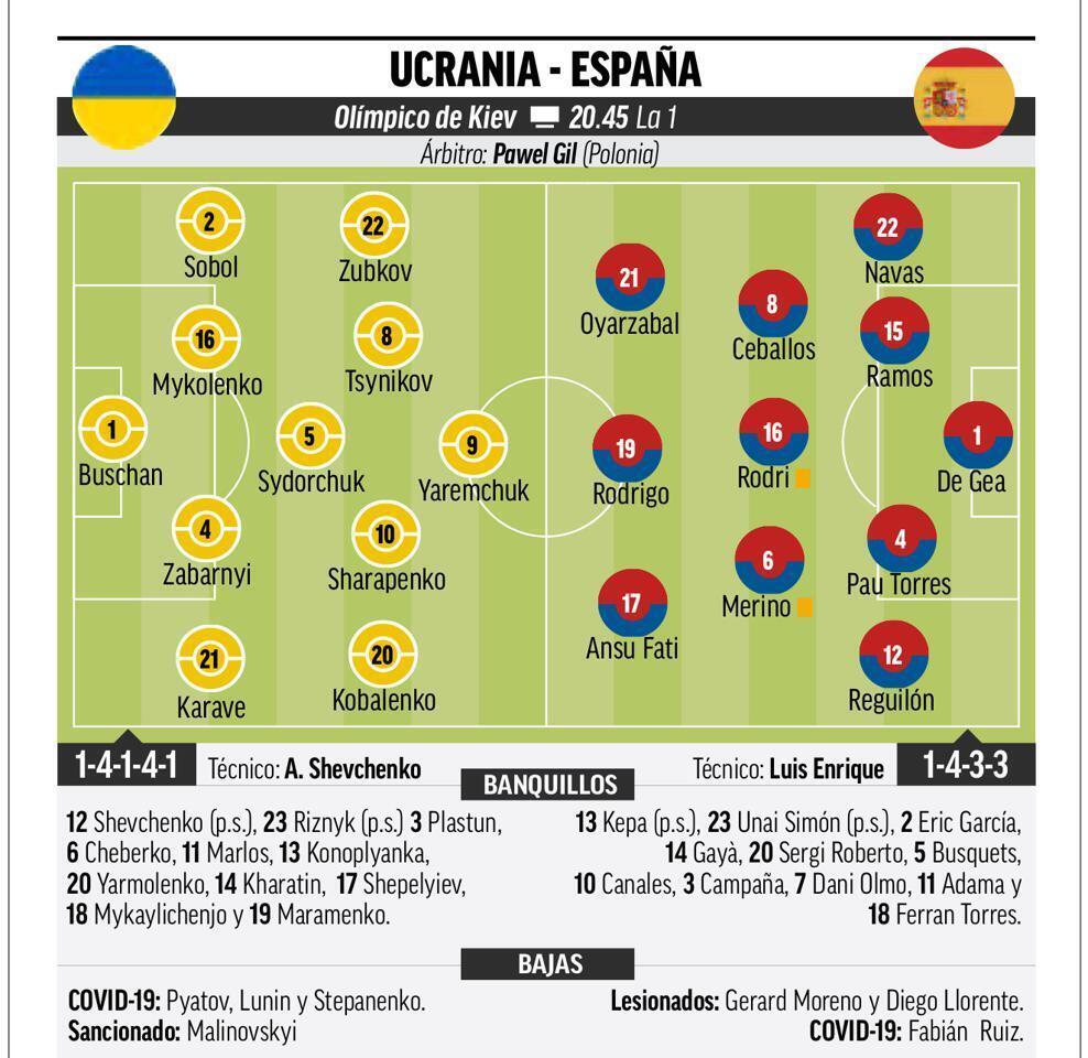 Журналісти видання Marca осоромилися з прізвищами гравців збірної України