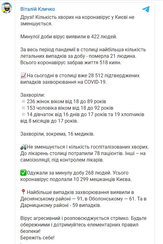 Статистика заболеваемости.