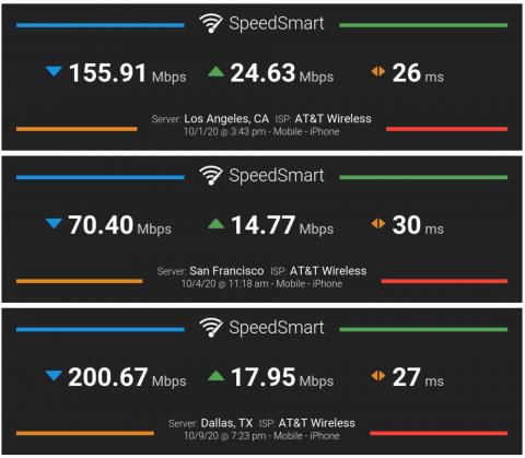 Результаты Verizon