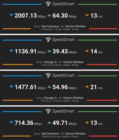 Результаты T-Mobile