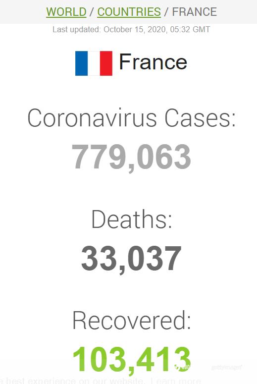 Дані щодо COVID-19 у Франції