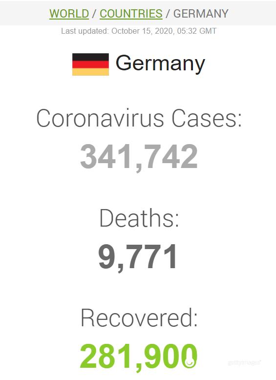 Дані щодо COVID-19 у Німеччині
