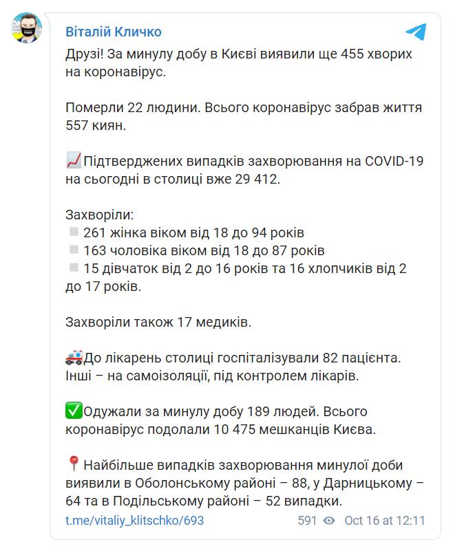 Сообщение о ситуации с коронавирусом в Киеве