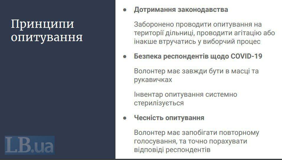 """Принципы проведения """"всенародного опроса"""""""