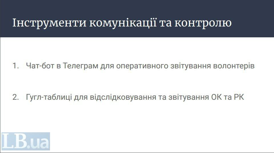 """Детали относительно проведения """"всенародного опроса"""""""