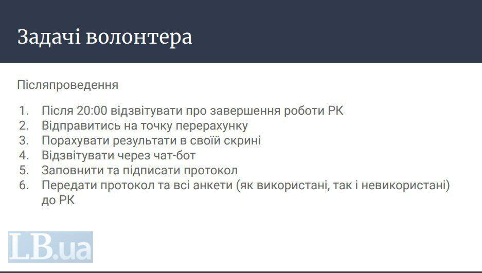 Задачи волонтера для проведения среди избирателей опрос от Зеленского