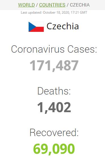 Данные по коронавирусу в Чехии