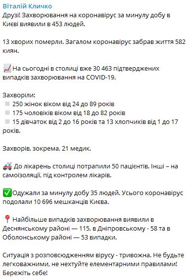 Cкрін Telegram
