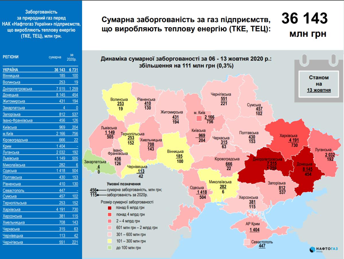 Українці на опаленні втратять тисячі: як зміняться тарифи і що робити