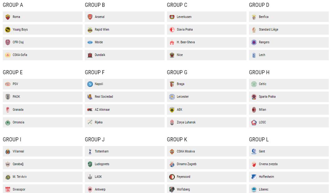 Результаты жеребьевки группового этапа Лиги Европы