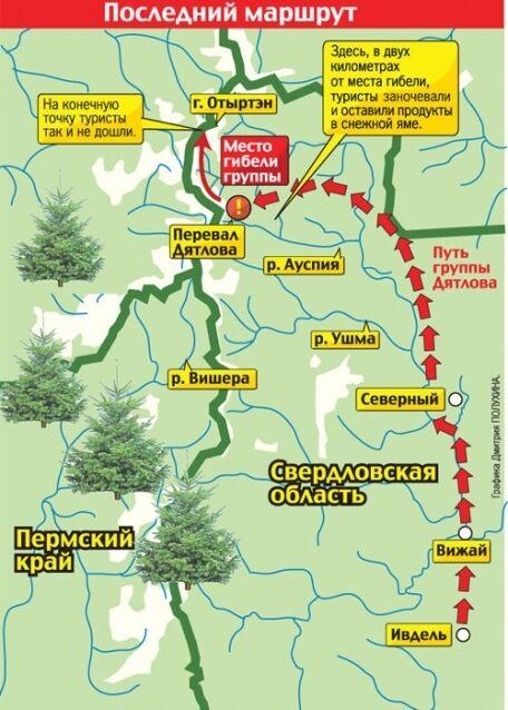 Тайна перевала Дятлова: история трагической гибели студентов
