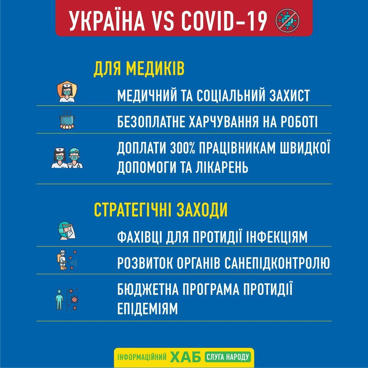 Инфографика по задачам штаба