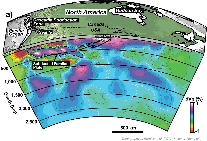 Трехмерная блок-схема Северной Америки, показывающая томографическое изображение мантии