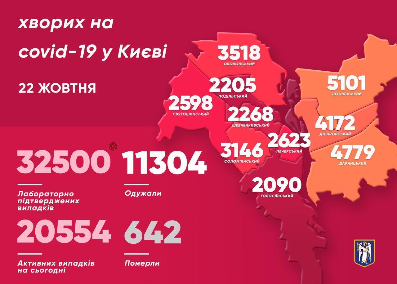 Опасные районы Киева.