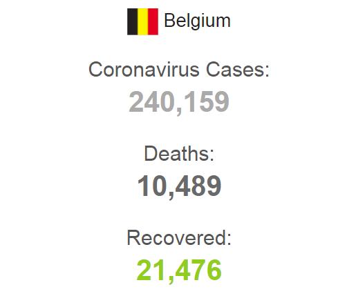 Статистика по общему количеству инфицированных, умерших и вылечившихся.