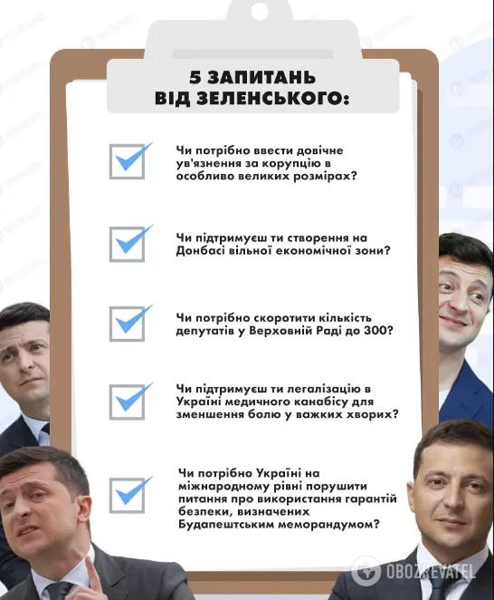 На Зеленського подали до суду через опитування в день виборів