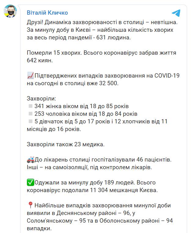 Распространения коронавируса в Киеве.