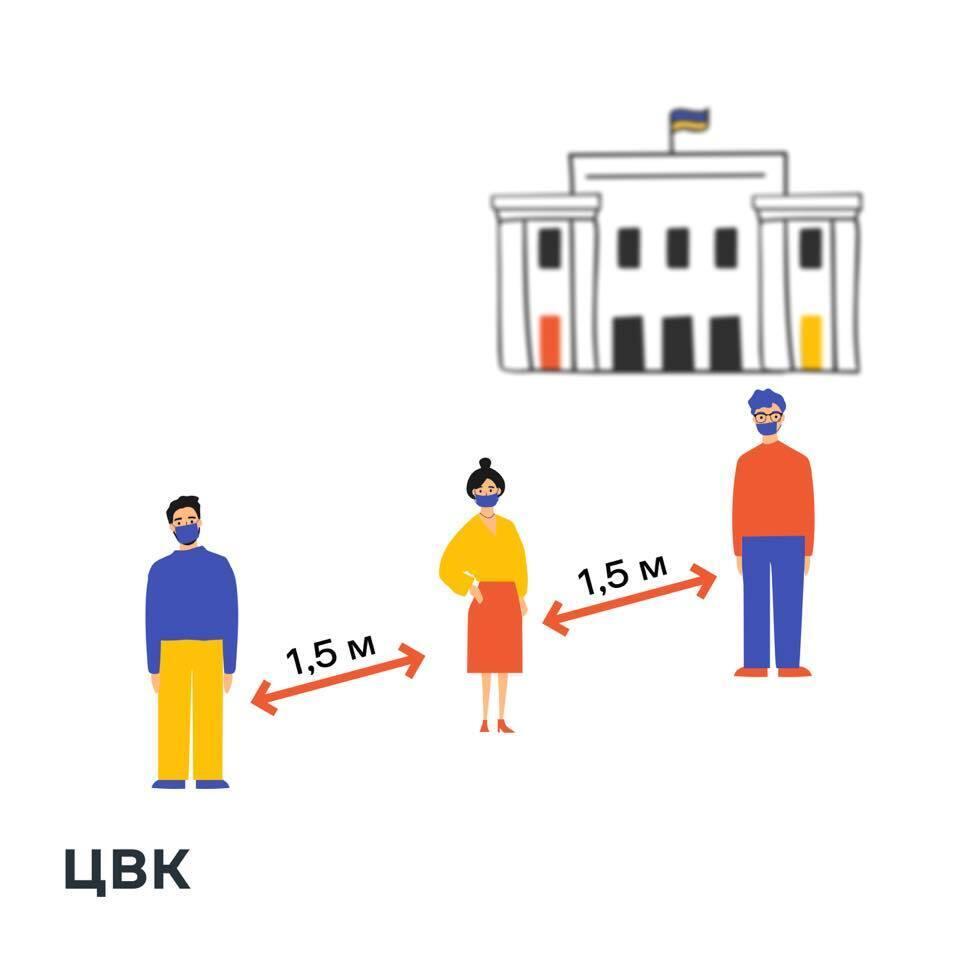 Украинцев призвали придерживаться социальной дистанции на выборах