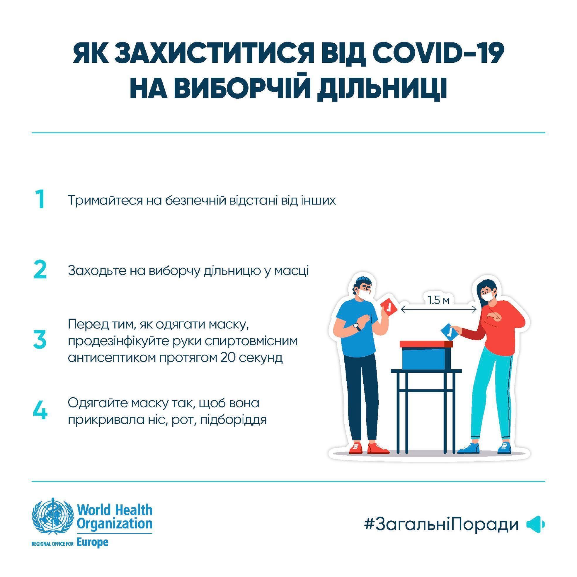 Правила безопасного голосования на выборах