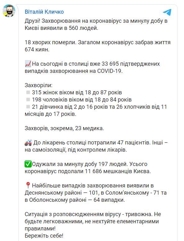 Поширення коронавірусу в Києві.