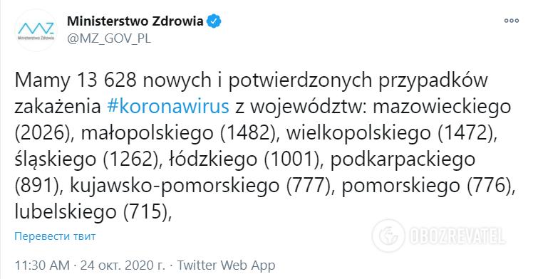 COVID-19 в Польше установил суточный антирекорд