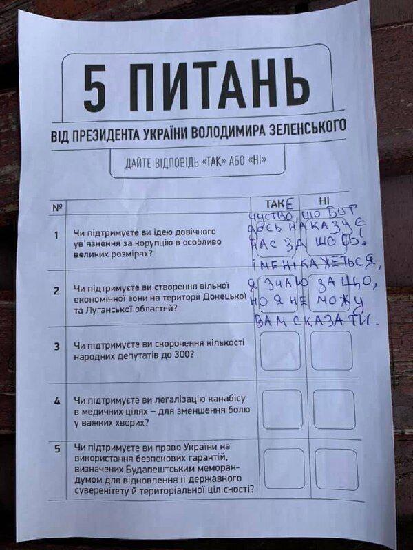 Украинцы портили бланки опросника Зеленского