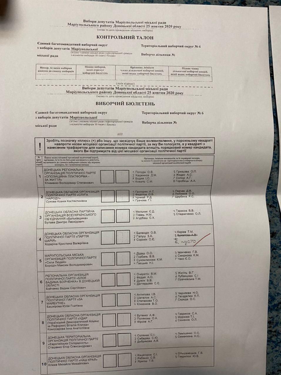 """В бюллетенях в Донецкой области обнаружили массовые ошибки в фамилиях кандидатов от партии """"За майбутнє"""""""""""