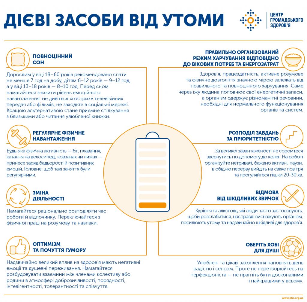 Центр общественного здоровья Украины рассказал, как снять усталость