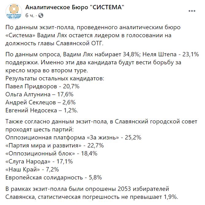 Місцеві вибори в Слов'янську.
