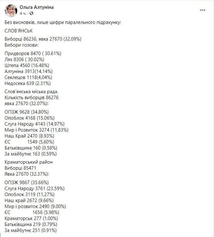 Параллельный подсчет голосов