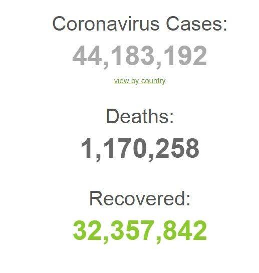 Ситуация с пандемией в мире