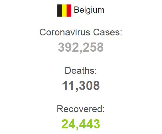 Статистика COVID-19 в Бельгии (на 30 октября)