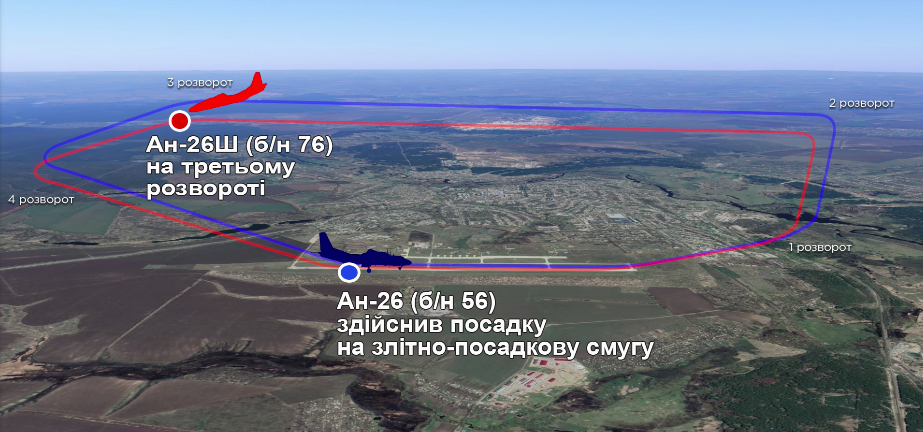 Схема польоту Ан-26.